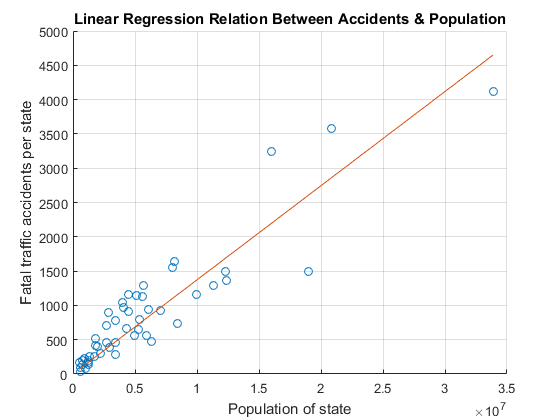 linearregressionshortexample_01