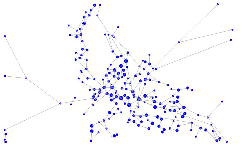 Graph Visualization - Zenica