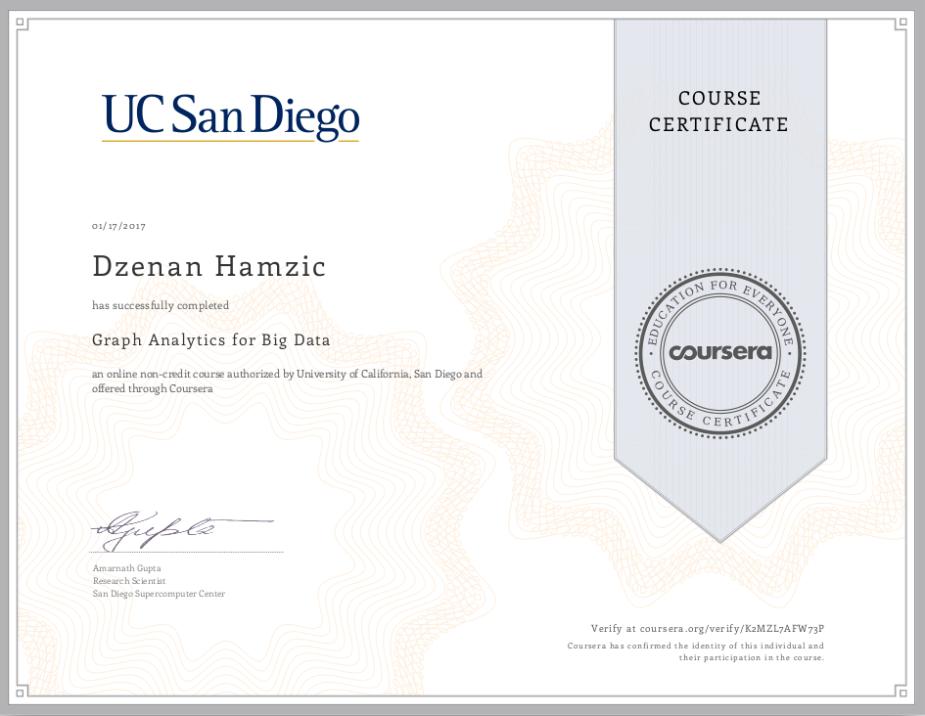 graph-analytics-big-data-uc-san-diego-dzenan-hamzic