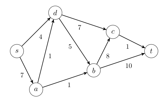 1-7-kbs-graph